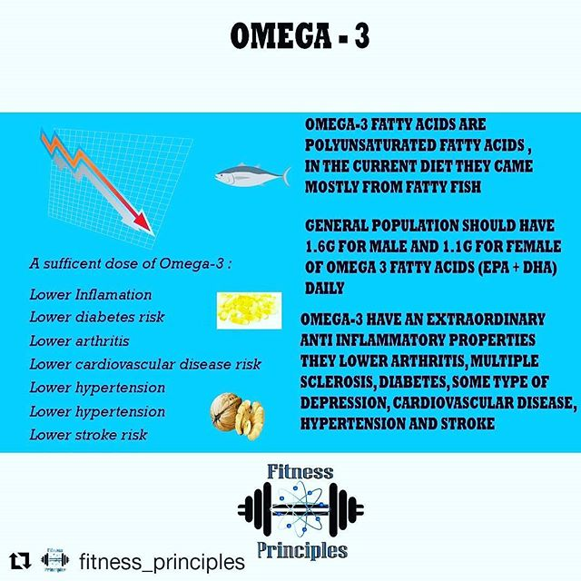Adding Omega 3 iinto your diet has so many nutritional benefits  It doesn't matter if it's by way of 3 portions a week of an oily fish like salmon or mackerel or by way of a good quality fish oil supplement like krill. Whichever way you add it it can only do good!